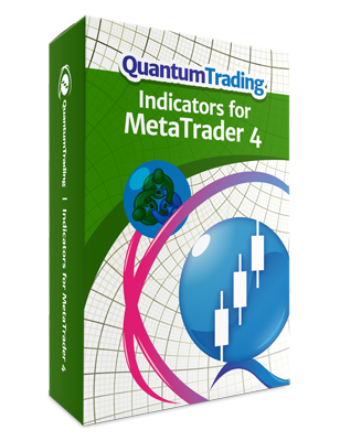 Quantum trading indicators review