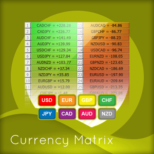 currency-matrix-indicator-2