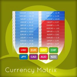 currency-matrix-indicator