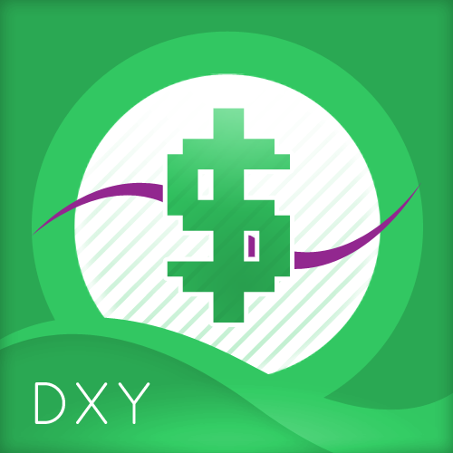 dxy-indicator