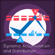 dynamic-accumulation-and-distribution-indicator