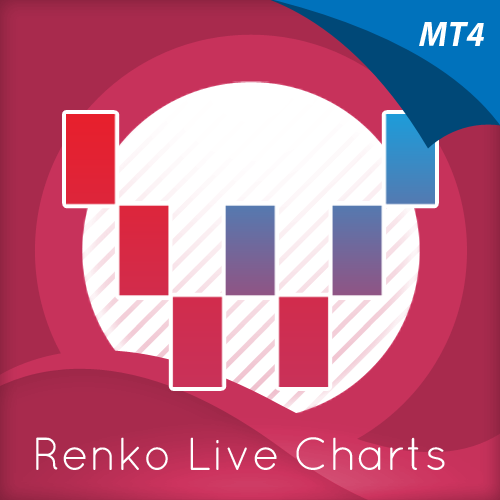 renko-live-charts
