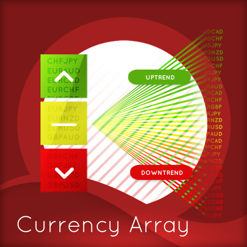 currency-array-indicator