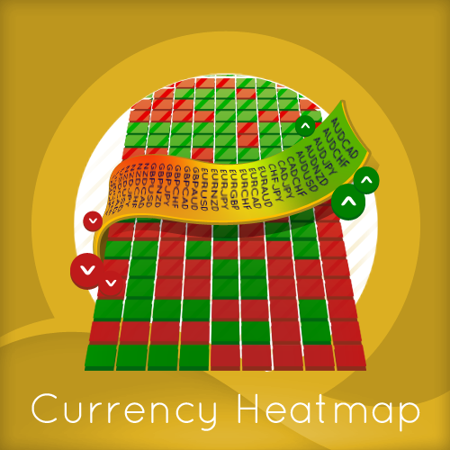 currency-heatmap-indicator